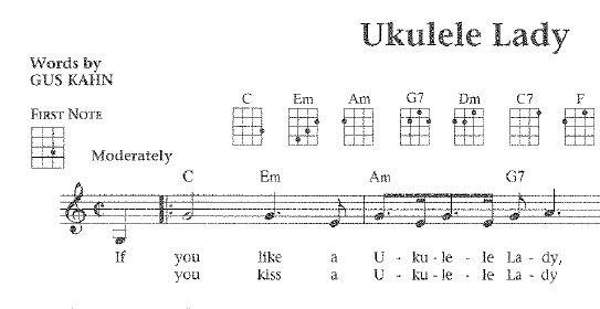 Ukulele : ukulele chords jazz Ukulele Chords along with Ukulele ...